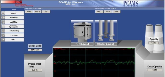 PCAMS Dashboard