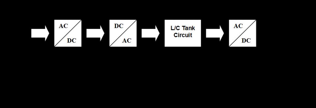 PowerPlus Functional Block diagram